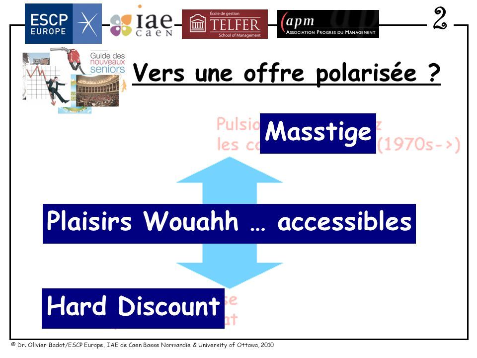 Plaisirs Wouahh … accessibles