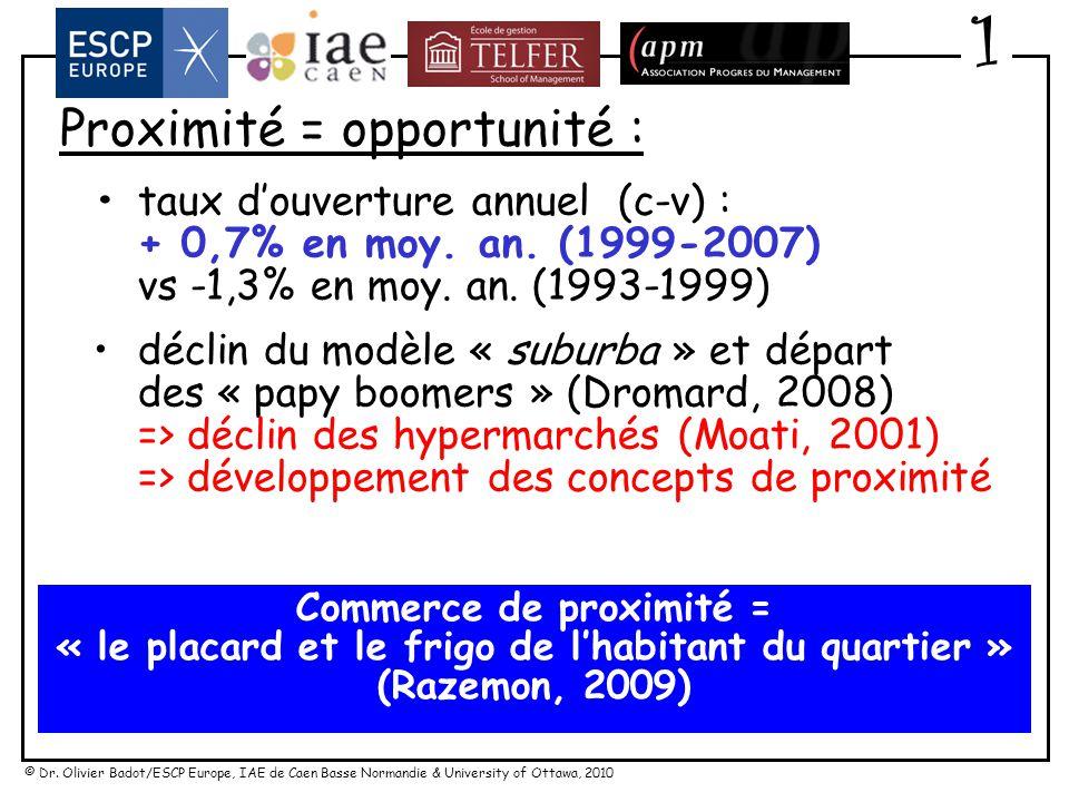 1 Proximité = opportunité : • taux d'ouverture annuel (c-v) :