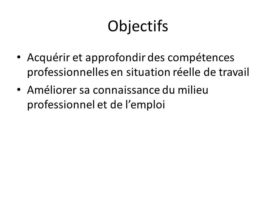 Objectifs Acquérir et approfondir des compétences professionnelles en situation réelle de travail.