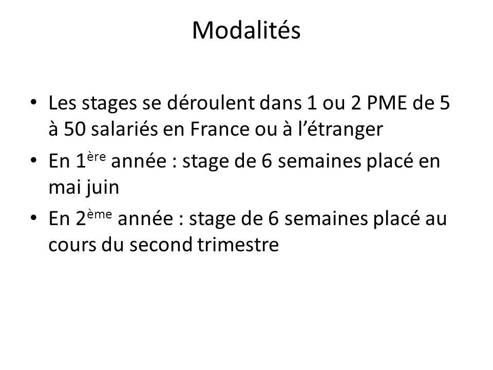 Modalités Les stages se déroulent dans 1 ou 2 PME de 5 à 50 salariés en France ou à l'étranger.