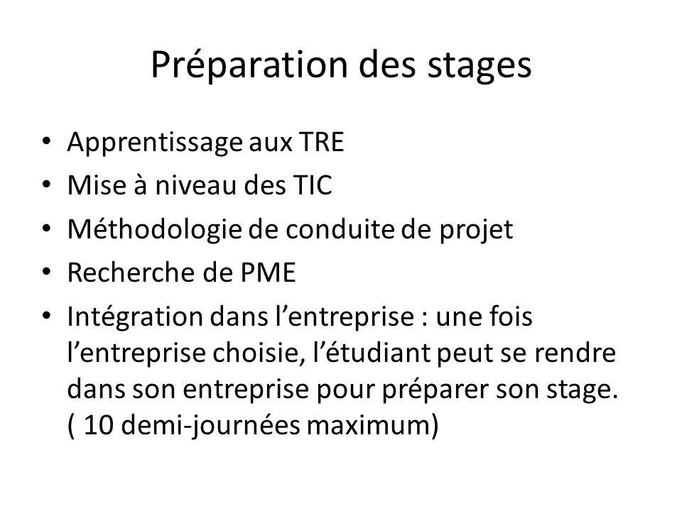 Préparation des stages