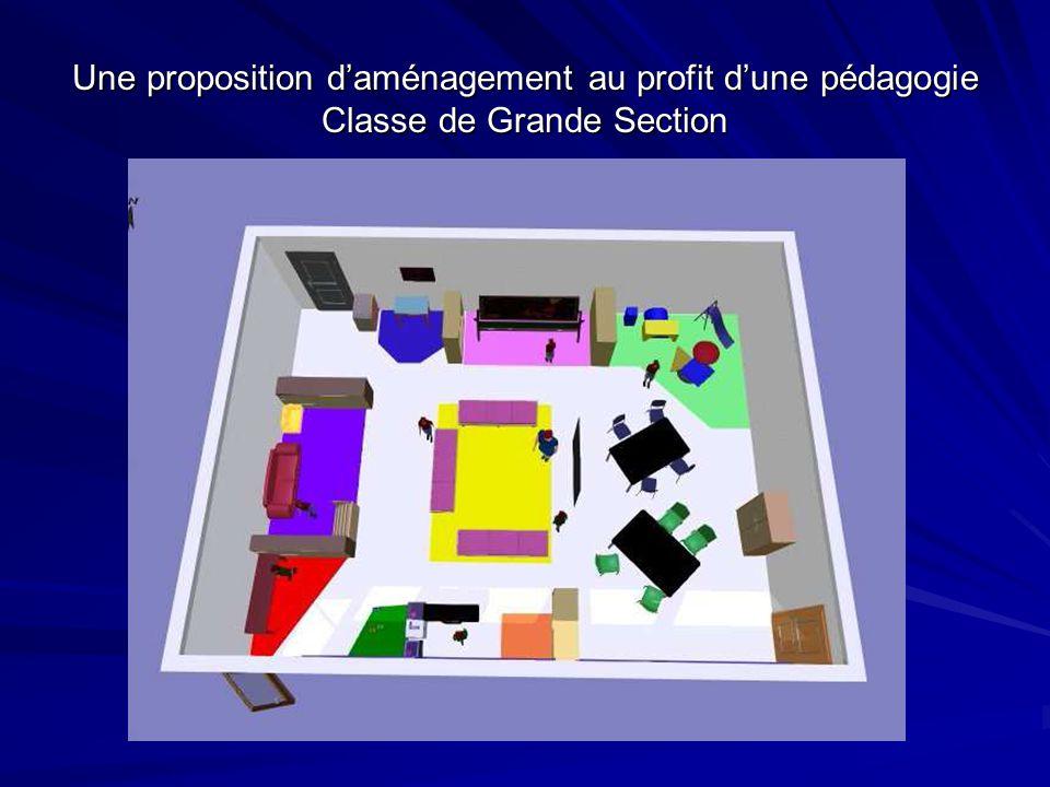 Une proposition d'aménagement au profit d'une pédagogie Classe de Grande Section