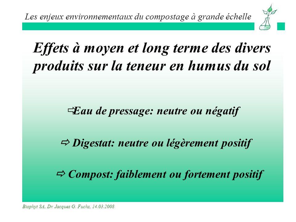 Effets à moyen et long terme des divers produits sur la teneur en humus du sol