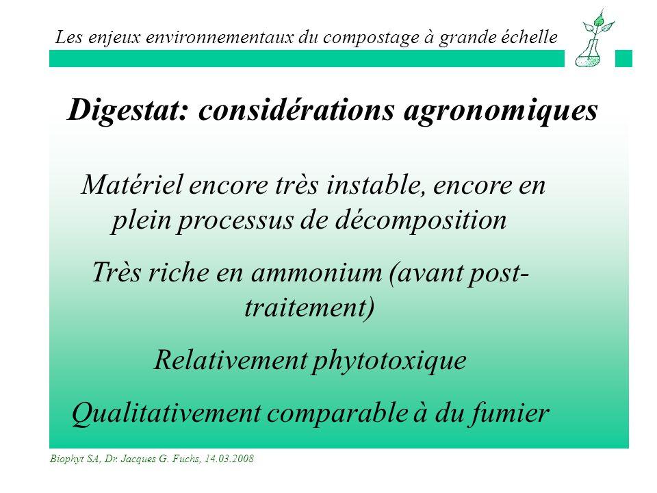 Digestat: considérations agronomiques