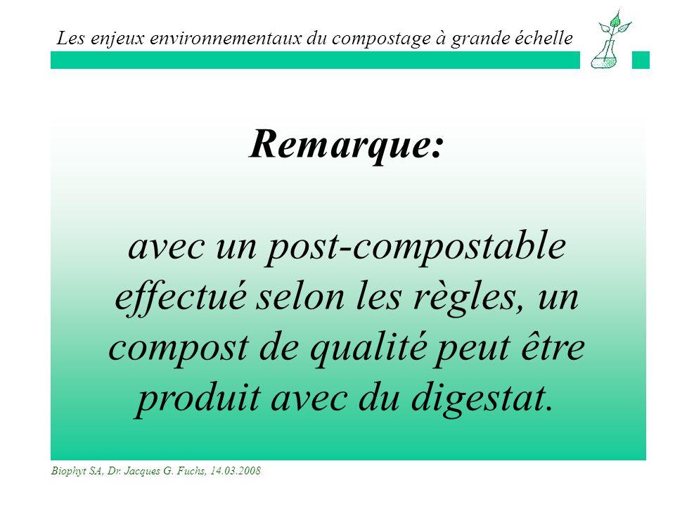 Remarque: avec un post-compostable effectué selon les règles, un compost de qualité peut être produit avec du digestat.