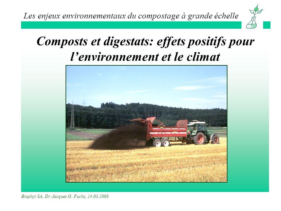 Composts et digestats: effets positifs pour l'environnement et le climat
