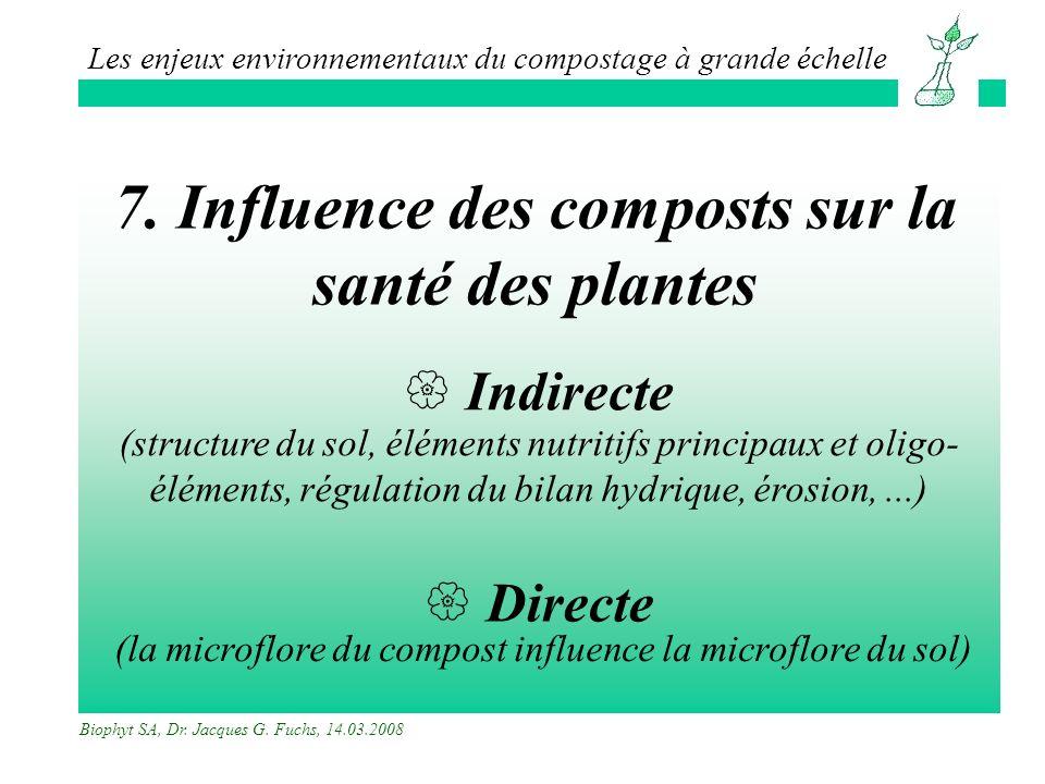 7. Influence des composts sur la santé des plantes