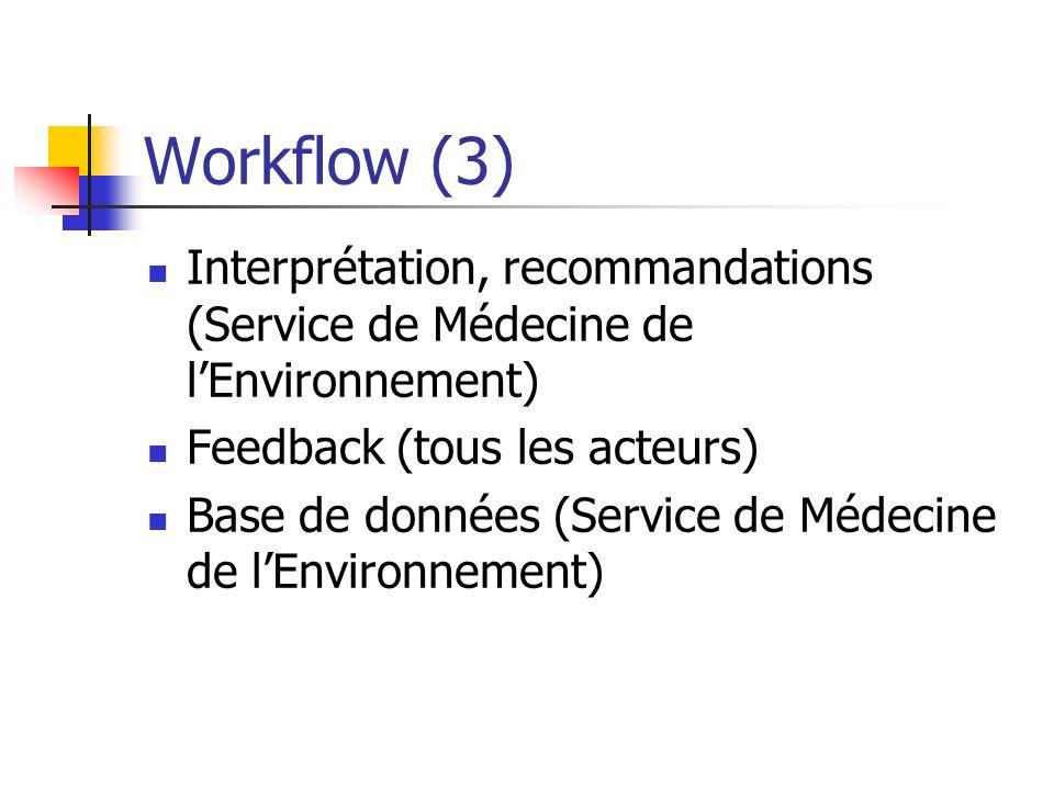 Workflow (3) Interprétation, recommandations (Service de Médecine de l'Environnement) Feedback (tous les acteurs)