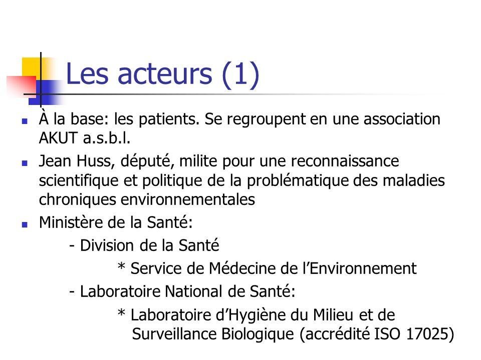 Les acteurs (1) À la base: les patients. Se regroupent en une association AKUT a.s.b.l.