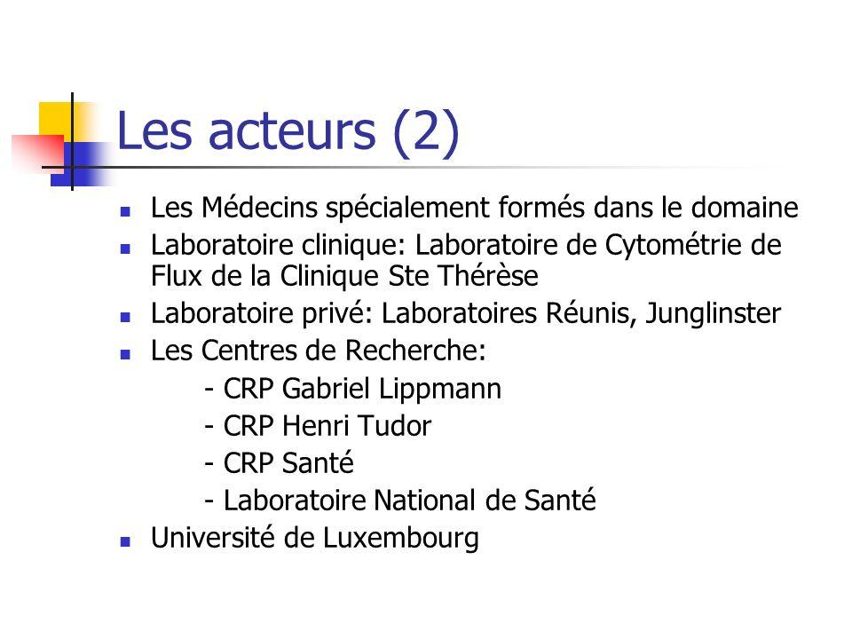 Les acteurs (2) Les Médecins spécialement formés dans le domaine