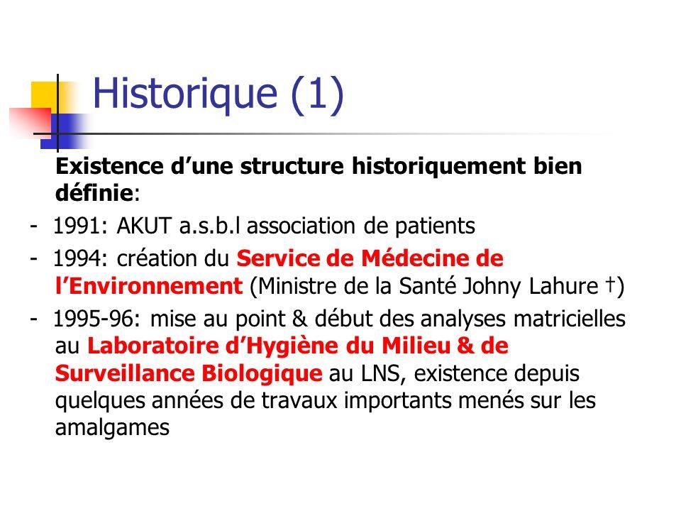 Historique (1) Existence d'une structure historiquement bien définie: