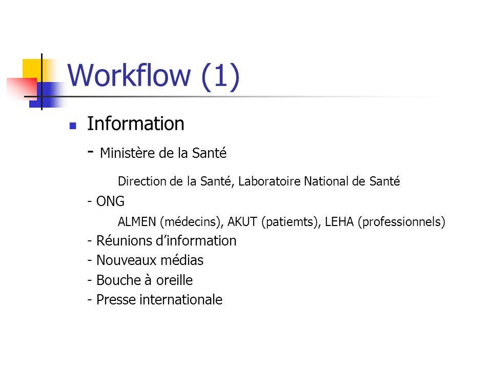 Workflow (1) Information - Ministère de la Santé
