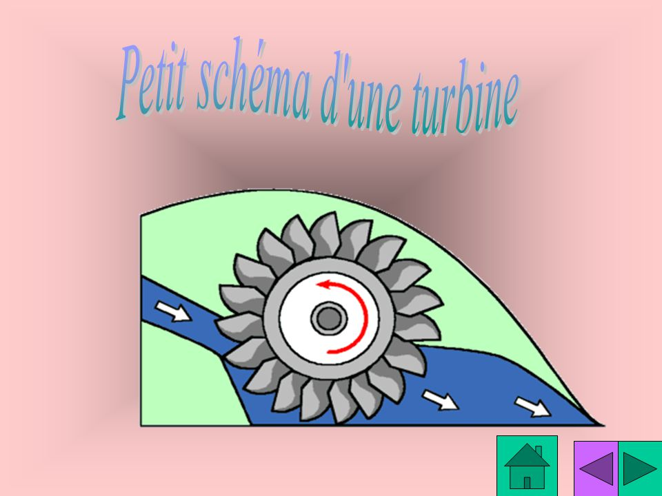 Petit schéma d une turbine