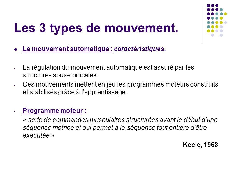 Les 3 types de mouvement. Le mouvement automatique : caractéristiques.