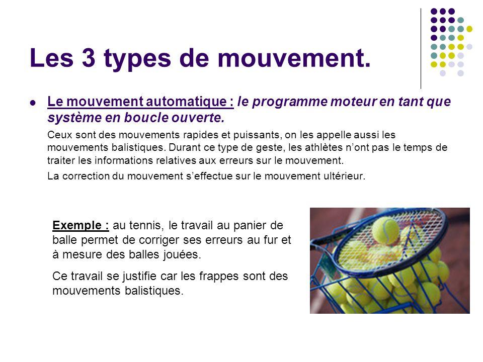 Les 3 types de mouvement. Le mouvement automatique : le programme moteur en tant que système en boucle ouverte.