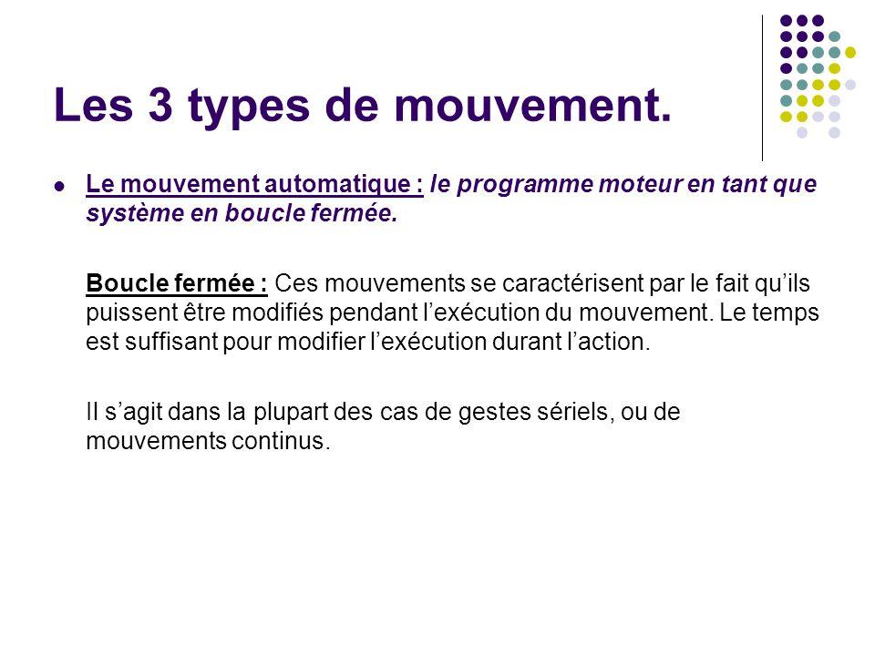 Les 3 types de mouvement. Le mouvement automatique : le programme moteur en tant que système en boucle fermée.