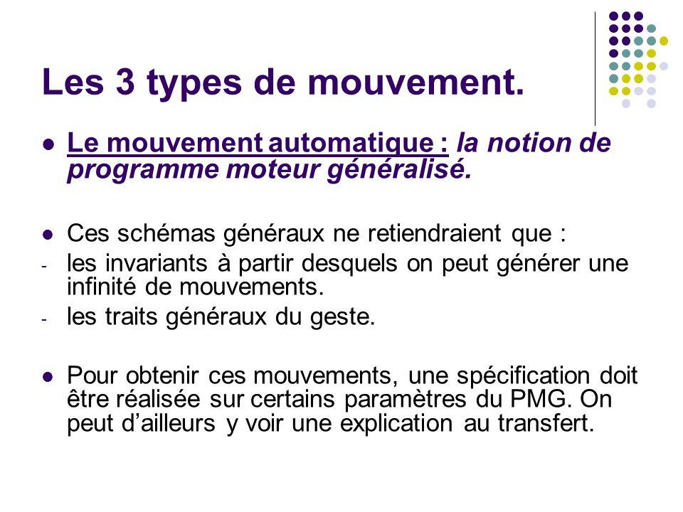 Les 3 types de mouvement. Le mouvement automatique : la notion de programme moteur généralisé. Ces schémas généraux ne retiendraient que :