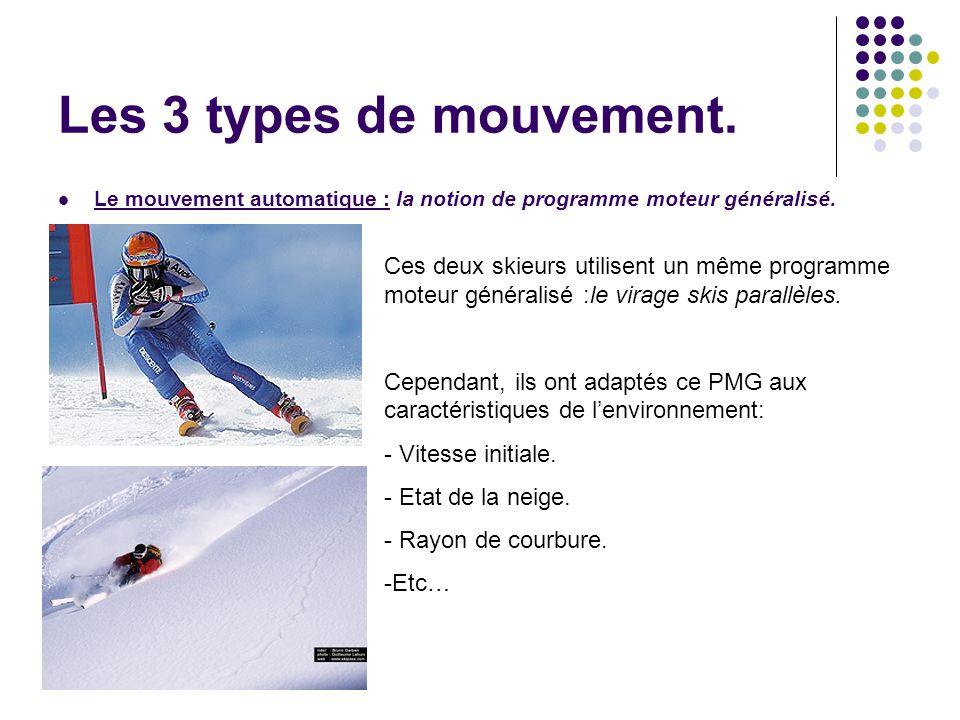 Les 3 types de mouvement. Le mouvement automatique : la notion de programme moteur généralisé.