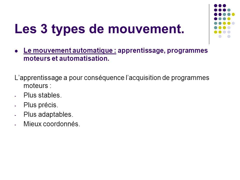 Les 3 types de mouvement. Le mouvement automatique : apprentissage, programmes moteurs et automatisation.