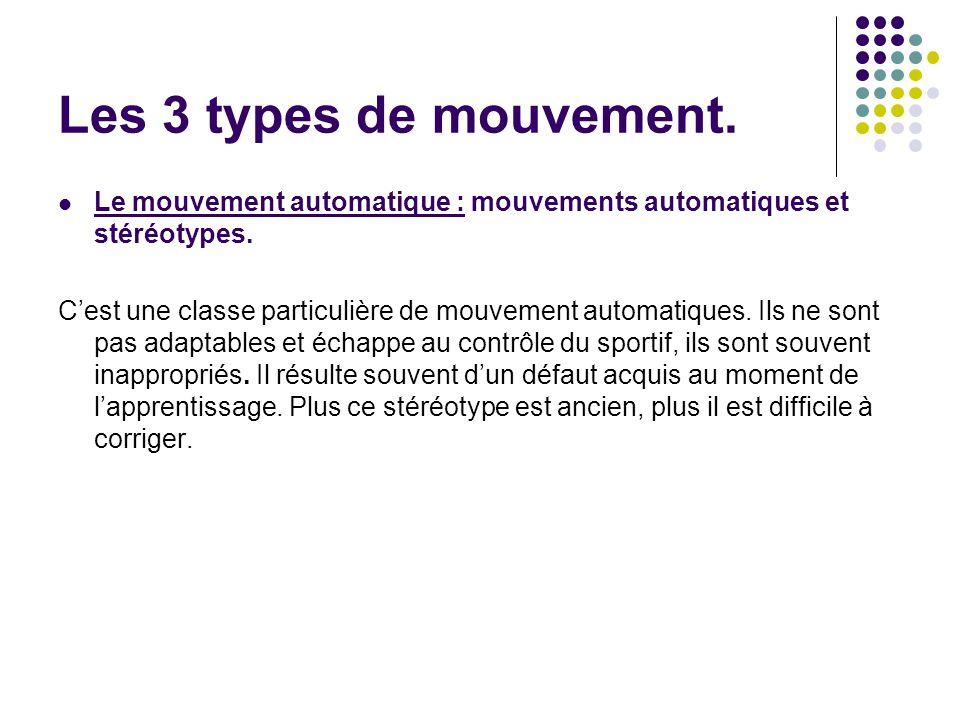 Les 3 types de mouvement. Le mouvement automatique : mouvements automatiques et stéréotypes.
