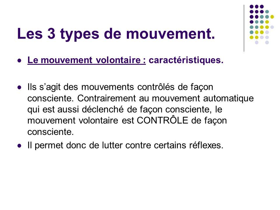 Les 3 types de mouvement. Le mouvement volontaire : caractéristiques.
