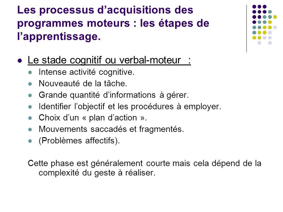 Les processus d'acquisitions des programmes moteurs : les étapes de l'apprentissage.