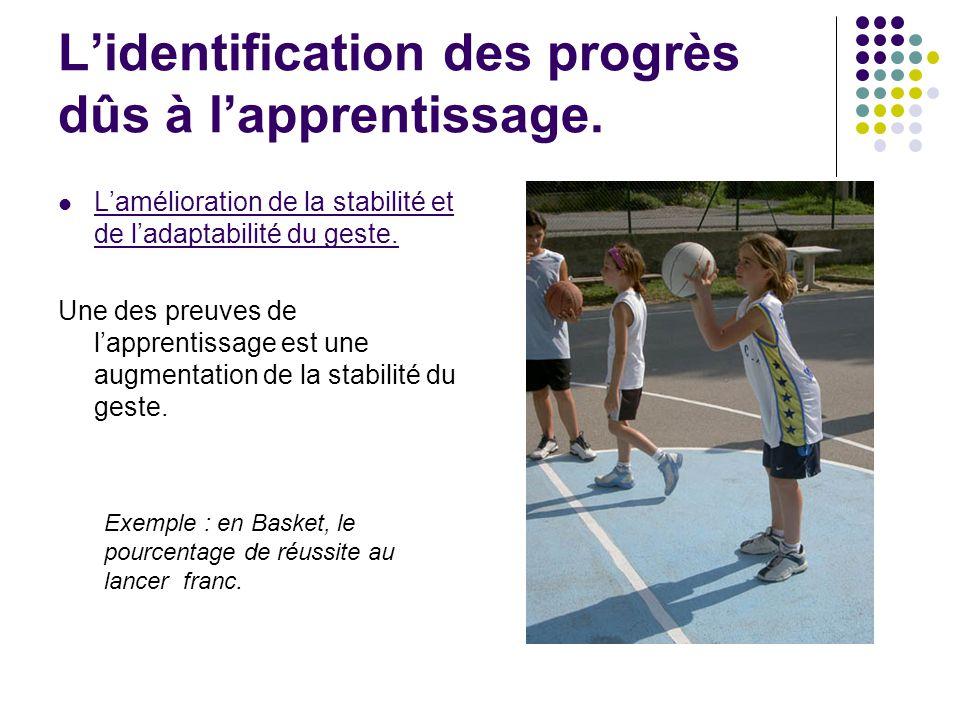 L'identification des progrès dûs à l'apprentissage.
