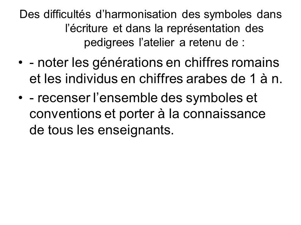 Des difficultés d'harmonisation des symboles dans l'écriture et dans la représentation des pedigrees l'atelier a retenu de :