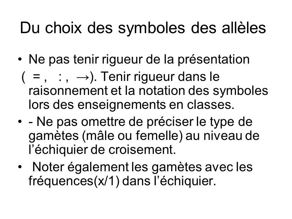 Du choix des symboles des allèles
