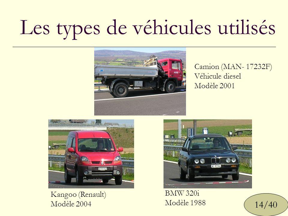 Les types de véhicules utilisés