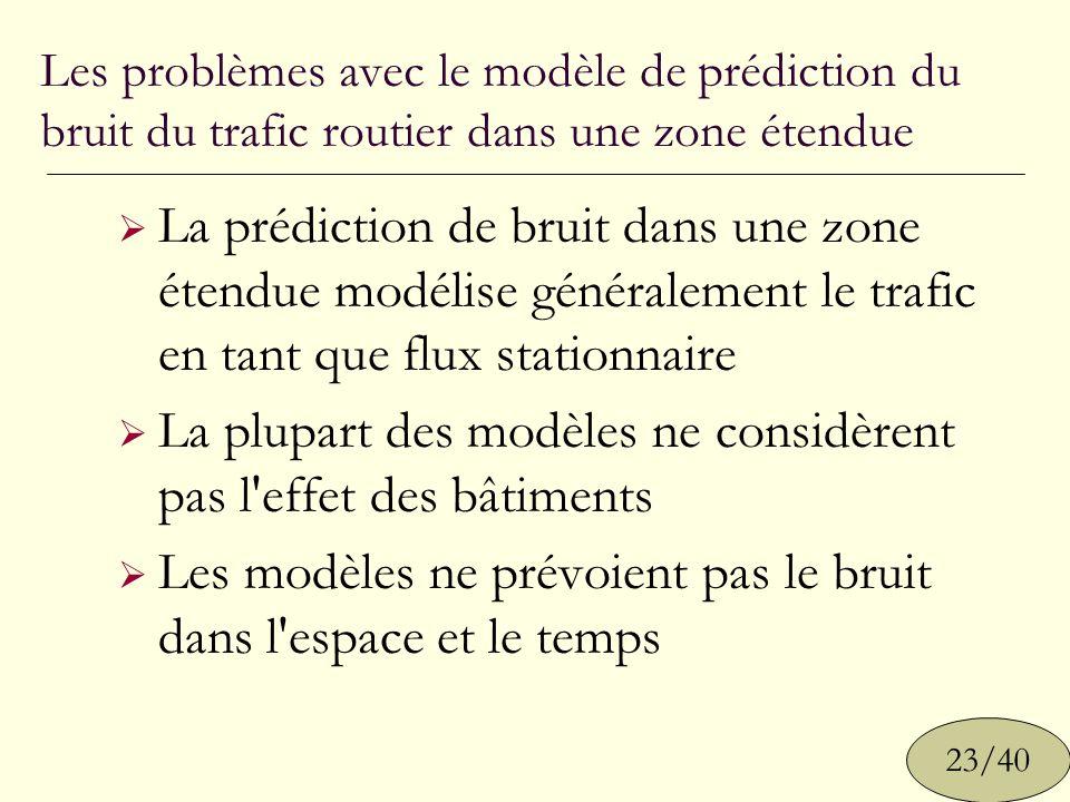 La plupart des modèles ne considèrent pas l effet des bâtiments