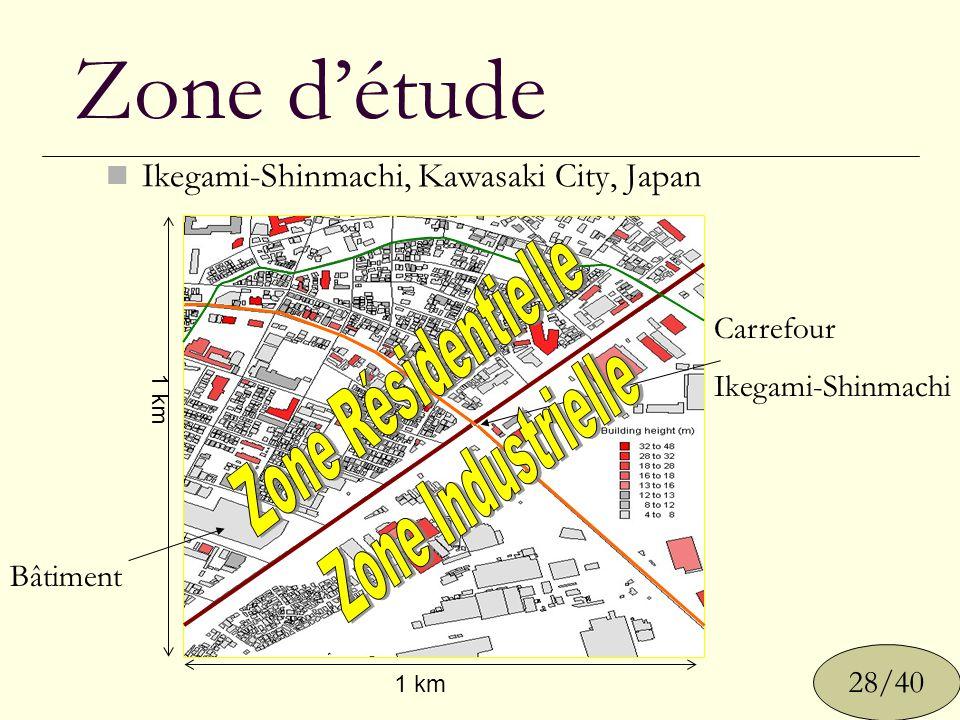 Zone d'étude Zone Résidentielle Zone Industrielle
