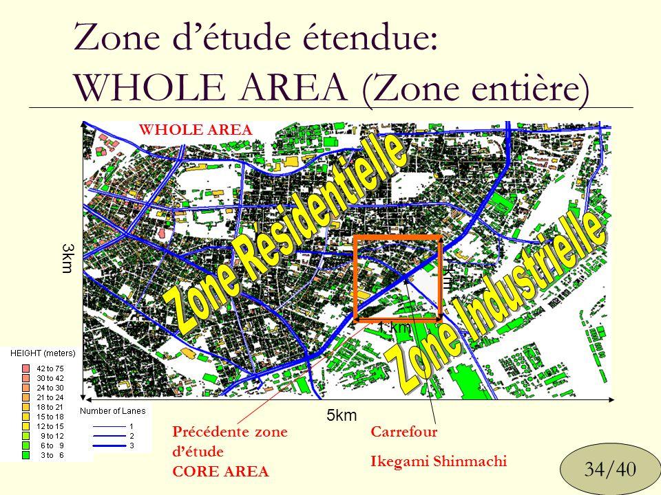 Zone d'étude étendue: WHOLE AREA (Zone entière)