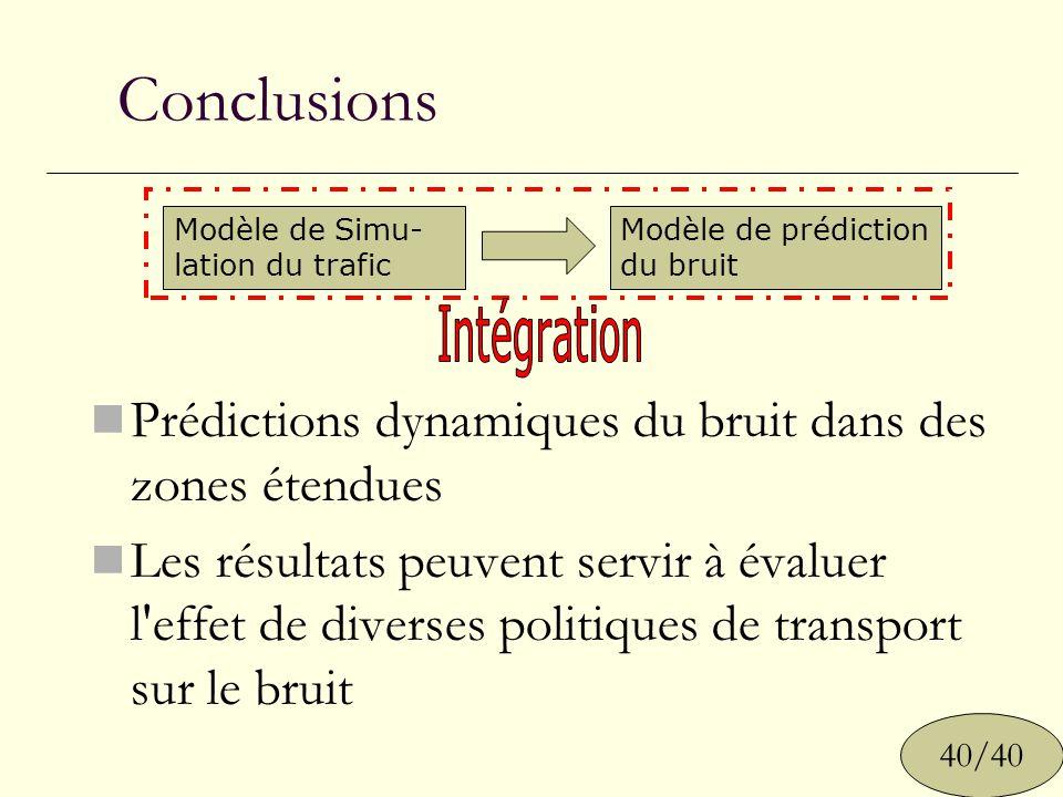 Conclusions Prédictions dynamiques du bruit dans des zones étendues
