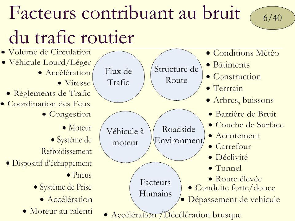 Facteurs contribuant au bruit du trafic routier