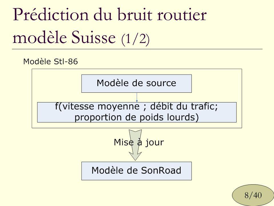 Prédiction du bruit routier modèle Suisse (1/2)