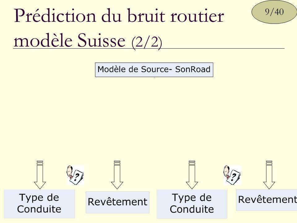 Prédiction du bruit routier modèle Suisse (2/2)