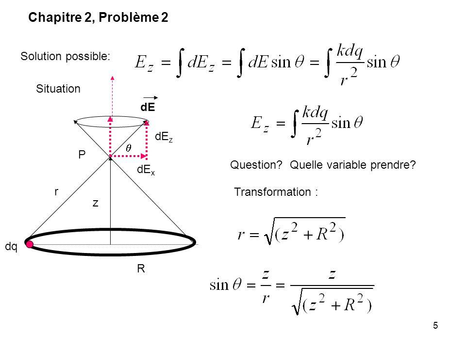 Chapitre 2, Problème 2 Solution possible: Situation dE dEz q P