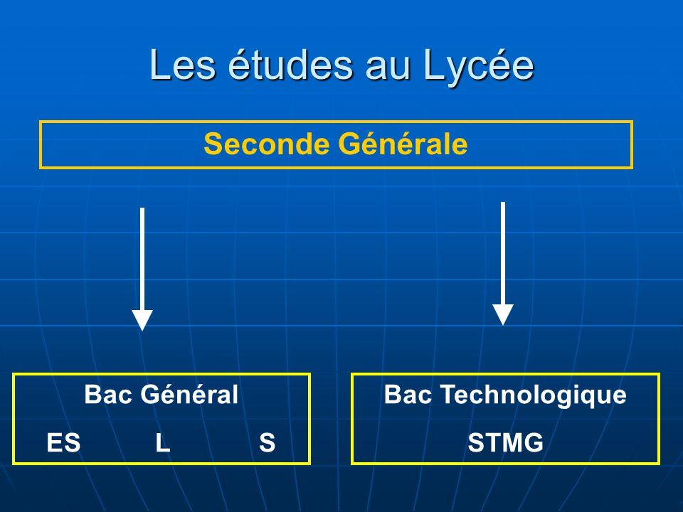 Les études au Lycée Seconde Générale Bac Général ES L S