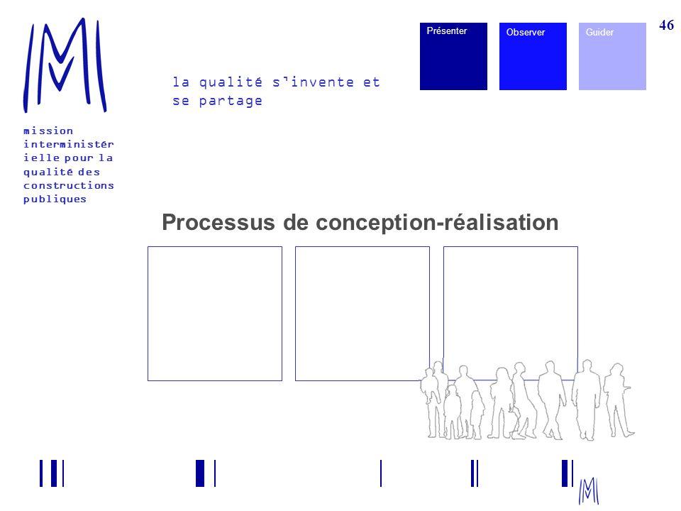 Processus de conception-réalisation