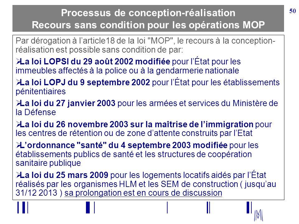 Processus de conception-réalisation Recours sans condition pour les opérations MOP