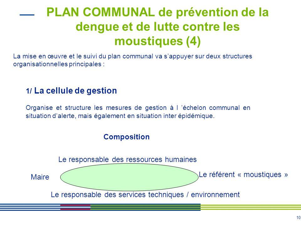 PLAN COMMUNAL de prévention de la dengue et de lutte contre les moustiques (4)