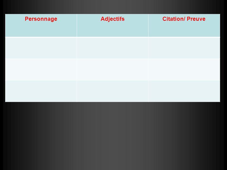 Personnage Adjectifs Citation/ Preuve