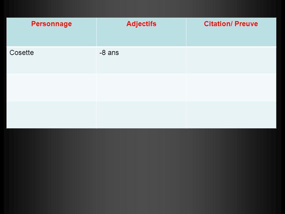 Personnage Adjectifs Citation/ Preuve Cosette 8 ans