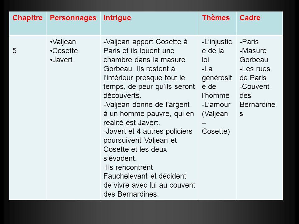 Chapitre Personnages. Intrigue. Thèmes. Cadre. 5. Valjean. Cosette. Javert.