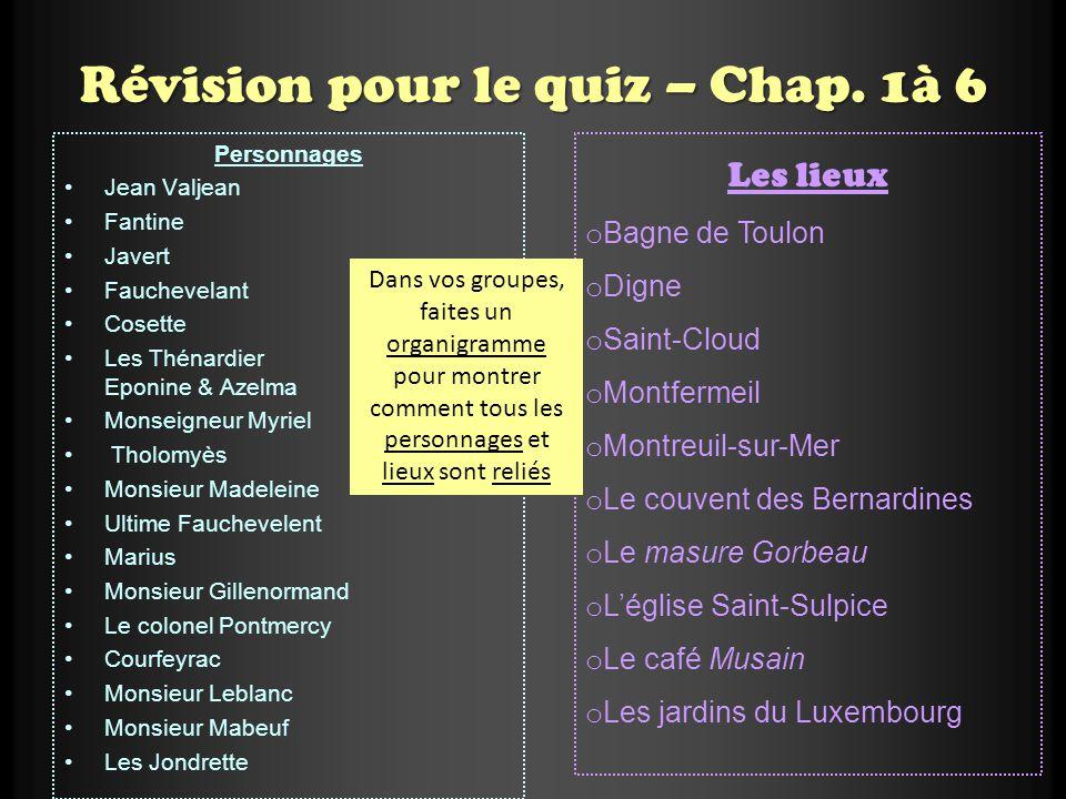 Révision pour le quiz – Chap. 1à 6