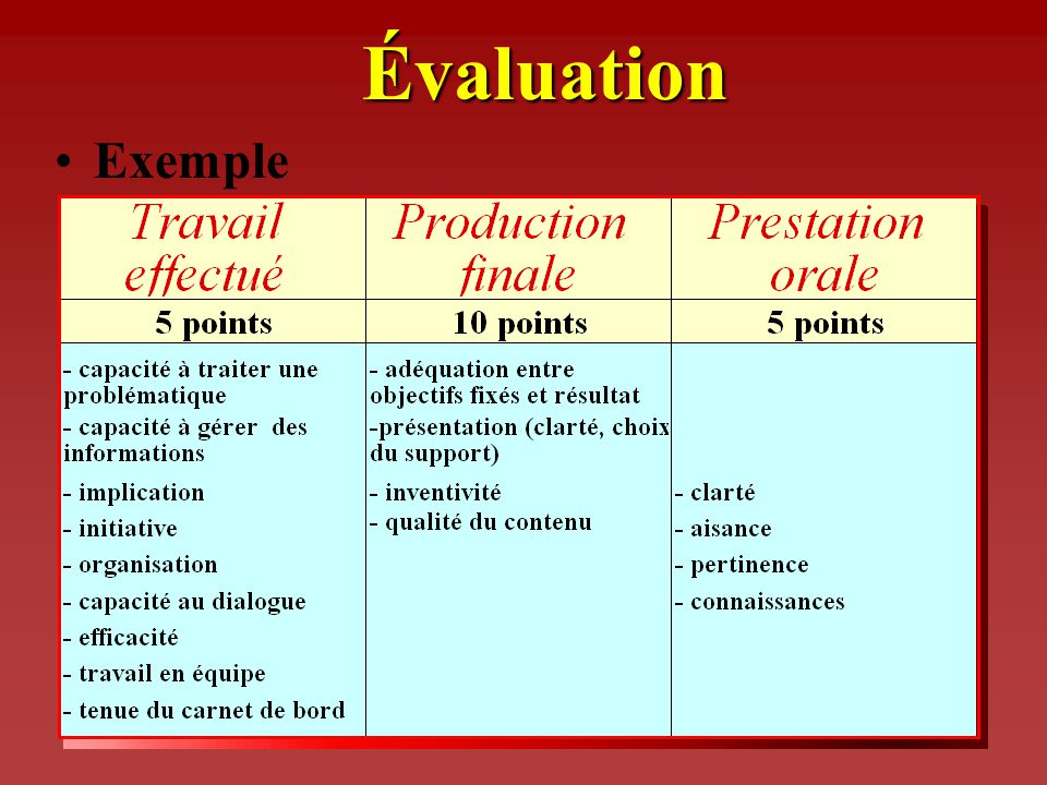 Évaluation Exemple