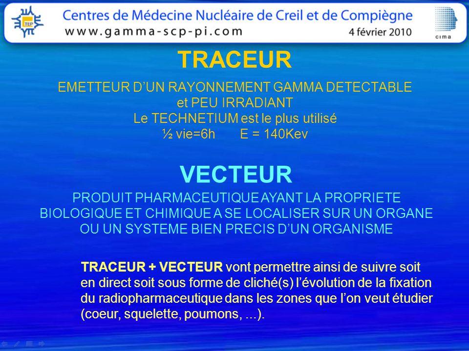 TRACEUR VECTEUR EMETTEUR D'UN RAYONNEMENT GAMMA DETECTABLE