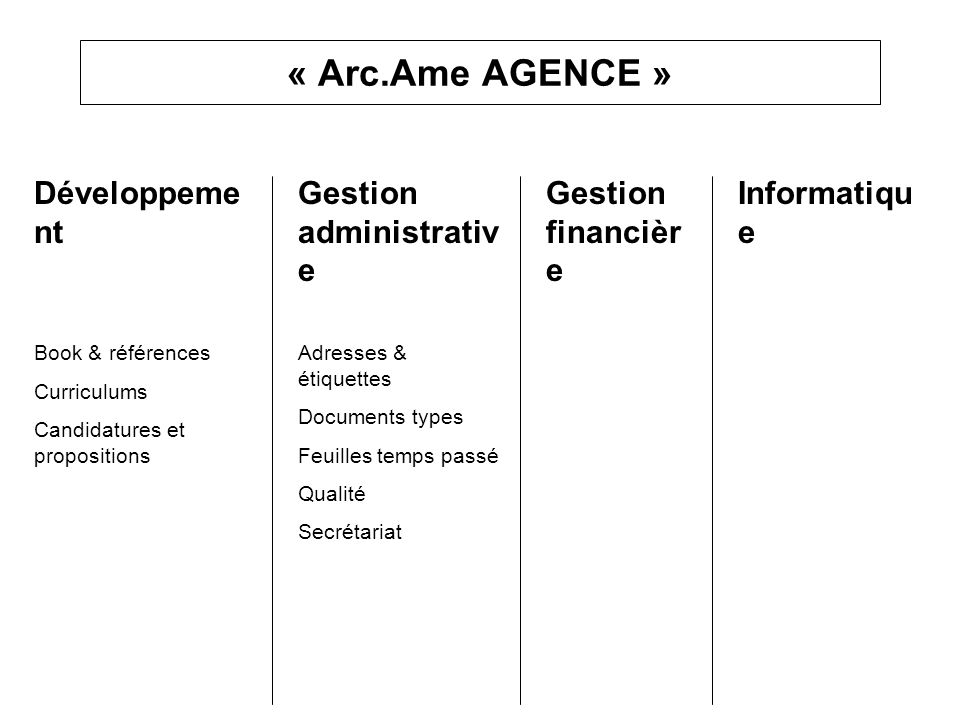 « Arc.Ame AGENCE » Développement Gestion administrative