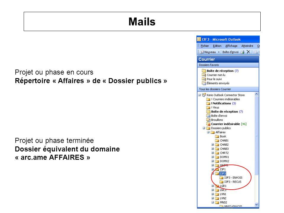 Mails Projet ou phase en cours